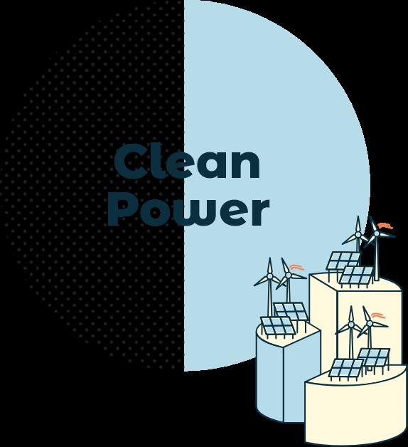 Clean Power Clean Power Alliance