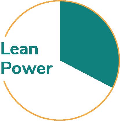Lean power pie chart